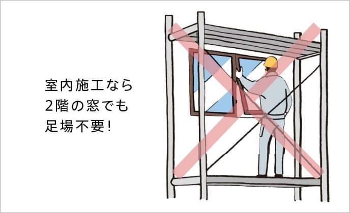 窓ごと交換